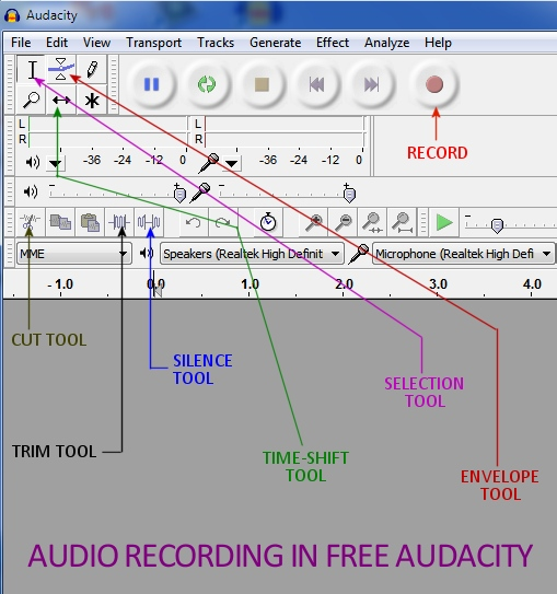 how to use audacity to record edit publish audio. Black Bedroom Furniture Sets. Home Design Ideas