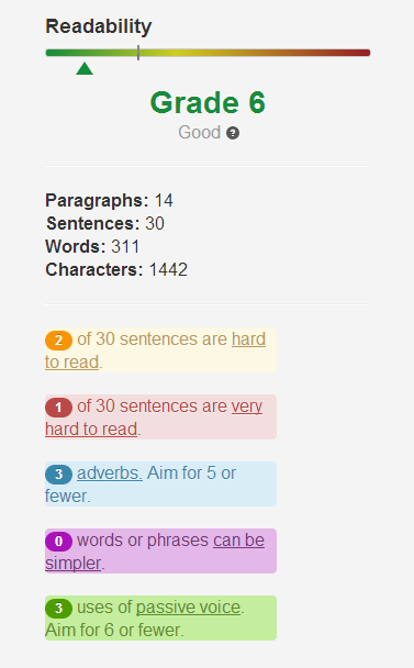 See This Report on Grammarly Readability Score